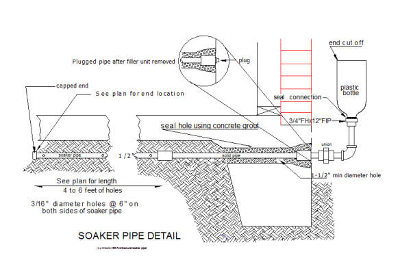 Soaker pipe - How put cement foundations ceilings ...